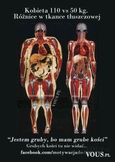 Kobieta 110 vs 50 kg. Różnice w tkance tłuszczowej – Grube kości. Czy istnieje coś takiego ...