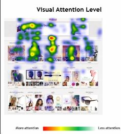 Pinterest Eye Tracking Study