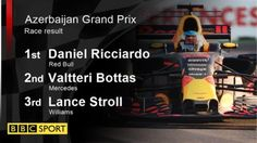 Sebastian Vettel was penalised for driving into Lewis Hamilton in a chaotic and incident-packed Azerbaijan Grand Prix but the German still extended his title lead as a loose head restraint cost the Briton victory.  A remarkable race that featured three safety cars and several crashes, including clashes between team-mates, was won by Red Bull's Daniel Ricciardo.