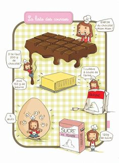 fondant au chocolat English Food, Food Illustrations, Food And Drink, Menu, Cartoon, Desserts, Cooking, School, Recipes