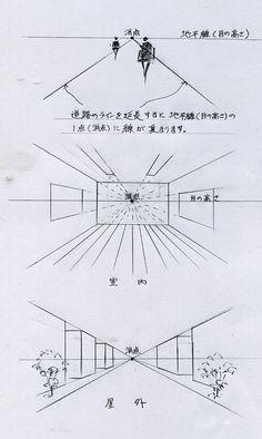 手描きパースの描き方ブログ、パース講座(手書きパース):透視図の第一歩(手描きパースの描き方)