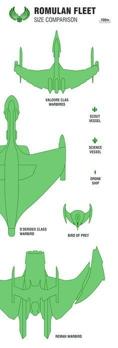 Star Trek Attack Wing Romulan Fleet Size Comparison
