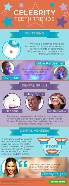 Celebrities are known for their smiles. Whether it's on-screen or on the red carpet, their smiles are on point. Celebrity smile style includes everything from teeth whitening to gold grills. Learn more about celebrity teeth trends on our blog.