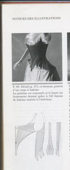 Les Fées Tisseuses :: Patronage robe XVIIIe