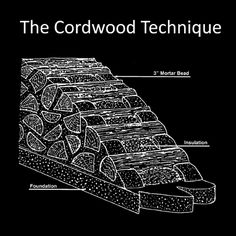 Cordwood Construction Did you know Valhalla is building and off grid school? Natural Building, Green Building, Building A House, Cabins In The Woods, House In The Woods, Cordwood Homes, Eco Buildings, Permaculture Design, Tadelakt