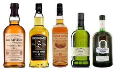 A Gentlemanly Guide to Single Malt Scotch Whiskey