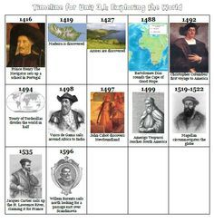 Layers of Learning Age of Exploration Printable Timeline
