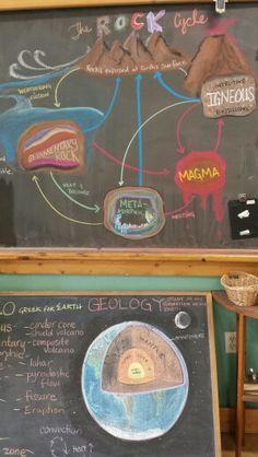 guest teaching geology
