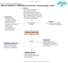 sci6060a_c6_smaking_devis