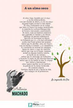 La imprenta de Clío: Gotas de poesía: Antonio Machado