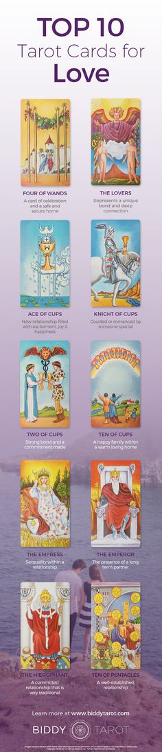 Everyone wants someone to When these cards appear in a reading, cupid isn't far behind. Expect positive changes in love and Love Tarot Card, Tarot Cards For Beginners, Tarot Card Spreads, Tarot Astrology, Oracle Tarot, Tarot Card Meanings, Tarot Readers, Positive Changes, Card Reading