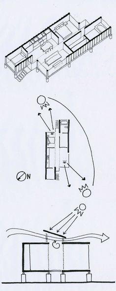Architecture design ideas. Update daily!