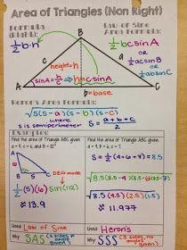 223 Best Grade 10 Math images in 2019 | Teaching math, Math