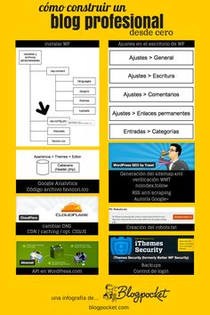 La guía definitiva para construir un blog con WordPress #infografia