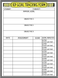 These forms are excellent tools to help monitor and track student IEP annual goals and short-term objectives. Simply type in or write the students' goal and short-term objectives on the form and then use the form to track and monitor student IEP goals. There is a space for documenting the date, type of assessment, score on the assessment, and goal analysis. Great resource and time-saver!