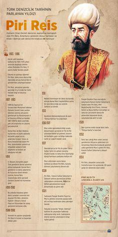 Piri Reis Map, Historical Maps, Ottoman Empire, Pinterest Blog, World History, Islamic Art, Survival, 1, How To Apply