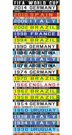 Soccer world cup canvas Soccer Fans, Soccer World, Football Soccer, World Cup Winners, World Cup 2014, Gifts For Sports Fans, Ox, Digital Prints, How To Apply