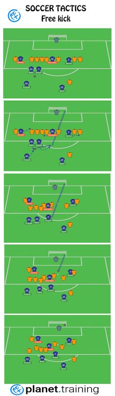 soccer / football exercises & tactics & drills for coaching