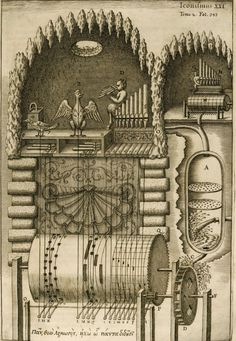 Music for hydraulic organs, mechanical satyr and artificial birds. From Athanasius Kircher's Musurgia Universalis (1650)