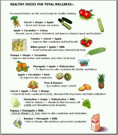 S2] Proper food combining is important to minimize digestive strain. Optimal digestion leads to better absorption, better nourishment, and therefore health and longevity. LIKE and SHARE if you find this information useful.