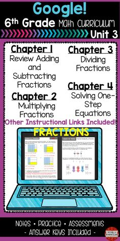 In this NO PREP Google Drive product you get an entire unit that covers: Estimating fractions, adding fractions, subtracting fractions, adding and subtracting fractions word problems, multiplying fractions, using models for dividing fractions, dividing fractions using an algorithm, word problems for multiplication and division of fractions, and solving one-step equations using whole numbers and fractions. All you have to do is share the file with your students and they can get started. Text…
