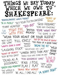 Shakespeare's Sayings|This infographic details just a handful of the many common sayins we still use today that originated in Shakespeare's works. Reading over these phrases and discussing their meaning could be a useful starting point for tackling Shakespearean works with ELLs, as his wildly creative figurative language can be daunting for them. Successfully learning the meanings of these basic phrases could be a confidence builder.
