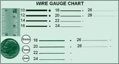 Ring size chart for dotoly craft and wood products and iron image result for which wire for jewellery making chart greentooth Image collections