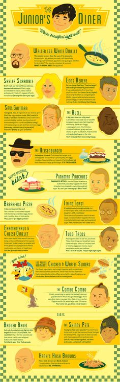 Breaking Bad Menu - Eat your heart out Breaking Bad fans by Michelle Diaz & Alec Jankowski THIS IS SO AMAZING!!! I love love!