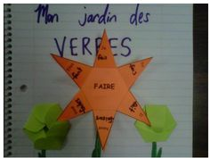 Love this idea, a verb flower or a verb star Foreign Language Teaching, Teaching Aids, Teaching Resources, French Verbs, French Grammar, French Teacher, Teaching French, High School French, Bilingual Classroom