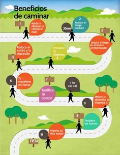 Caminar es un gran ejercicio #recordamos aquí lo que te brinda