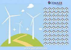Cuánta energía generan las turbinas eólicas