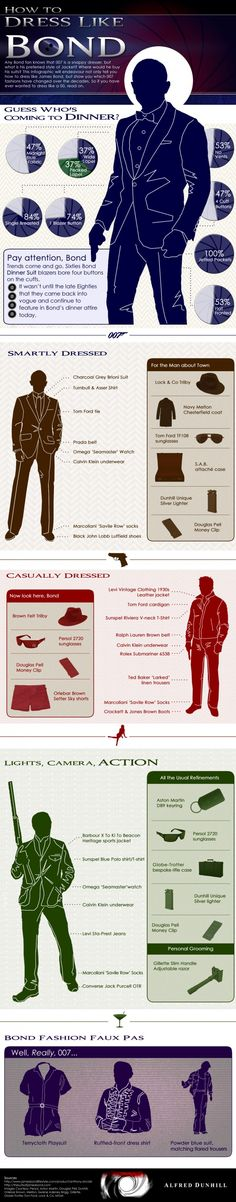 How to Dress Like James Bond [Infographic]  http://www.tjbd.co.uk/content/how-to-dress-like-james-bond-infographic.htm