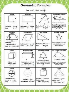 Objective: Common Core requires that students memorize some basic geometric formulas. These matching cards offer students a fun way to practice and check their knowledge. Usage Notes: This memory match game can be used in many different ways. Teaching Tools, Teaching Math, Geometric Formulas, Geometry Interactive Notebook, Math Helper, Math Charts, Math Formulas, Gernal Knowledge, Matching Cards