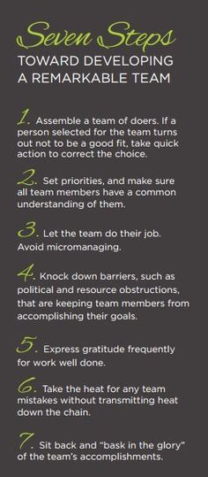 7 Steps Toward a Remarkable Team Tips and strategies to help entrepreneurs and business owners manage staff effectively, leadership skills, team building, team motivation and more! Leadership Development, Leadership Quotes, Professional Development, Leadership Examples, Leadership Skill, Effective Leadership, Teamwork Quotes, Team Leader Quotes, Change Leadership
