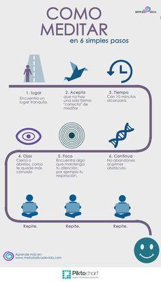 Como Meditar en 6 pasos - Método Silva de Vida