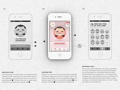 Image result for iphone  wireframe template sketchpad