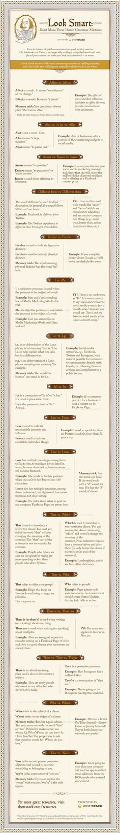 @aenon1mus of @MakeUseOf presents an #infographic on Dumb Grammar Mistakes You Shouldn't Make, But Probably Do