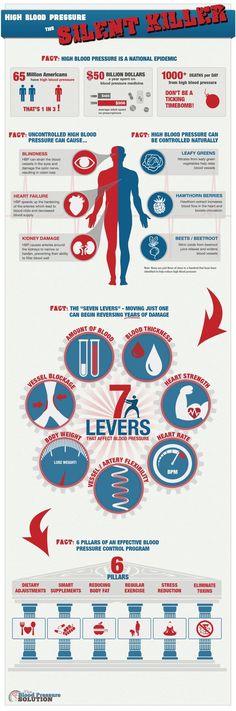 blood group infographic - بحث Google