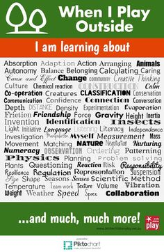 Pin information about what children learn when they play outside/ the outcomes of a Reggio Emilia approach to pedagogy and teaching practices. Learning Stories, Play Based Learning, Learning Through Play, Early Learning, Learning Activities, Kids Learning, Quotes About Children Learning, Quotes Children, Mobile Learning