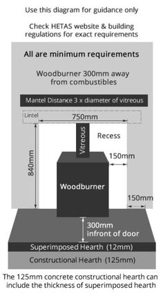 Newest Screen diy Fireplace Hearth Popular Newest Absolutely Free diy Fireplace Hearth Tips View guide to enlarging your fireplace. Wood Burner Fireplace, Fireplace Tv Wall, Living Room With Fireplace, Fireplace Design, Fireplace Ideas, Fireplace Surrounds, Fireplace Mantels, Living Rooms, Wood Stove Surround