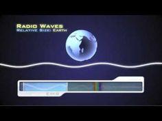 El espectro electromagnético 2 NASA (español)