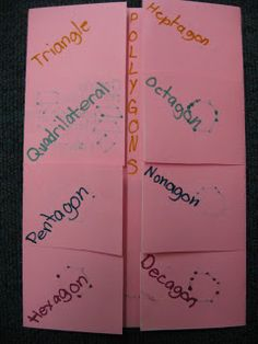 Fabulous Fourth Grade: Foldables... Can easily be used for first grade shapes too!