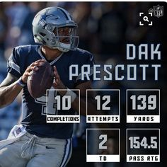 49d77309b15 Dak Prescott Cowboys Stadium, Cowboys 4, Dallas Cowboys Preseason, Cowboy  Spurs, Dallas
