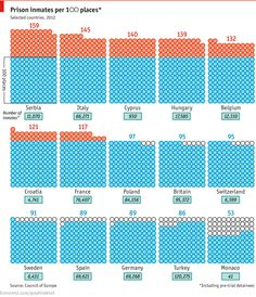 Daily chart: Overcrowded minus one | The Economist