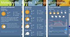 Vánoční cenový update aplikace #Meteoservis pro Windows Phone. #Sleva ještě více zvýhodňuje české a slovenské uživatele.   • Meteoservis: cena nyní 41,99 Kč resp. 1,49 € (původně 52,49 Kč/1,99 €)  • Meteoservis Pro: cena nyní 83,49 Kč resp. 2,99 € (původně 103,99 Kč/4,49 €)  https://www.facebook.com/photo.php?fbid=10151563806142465&set=a.439465557464.206254.311151087464&type=1&theater