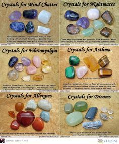 Crystals for Mind Chatter and Over Thinking Chakra Crystals, Crystals Minerals, Rocks And Minerals, Crystals And Gemstones, Stones And Crystals, Crystal Healing Stones, Crystal Meanings, Crystal Grid, Rocks And Gems