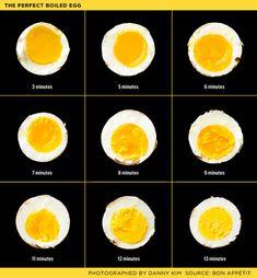 Huevos: manual de uso (1ª parte) | El Comidista EL PAÍS