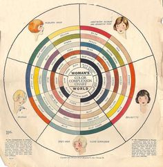 Color Complexion Chart from Woman's World Magazine, Fall / Winter Styles, 1925. USA. Via flickr