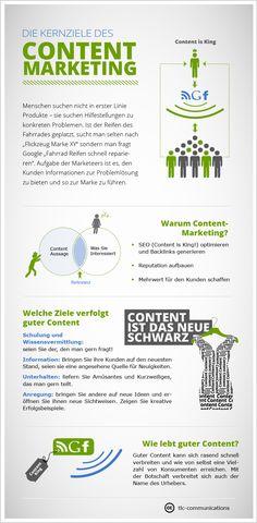 content marketing part II B2b Social Media Marketing, Content Marketing, Online Marketing, Learning, Infographics, Website, Design, Infographic, Simple