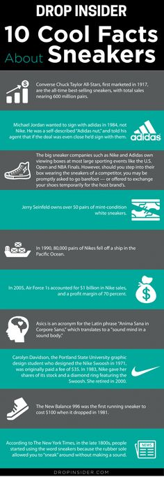 10 Cool Facts about Sneakers #Infographics